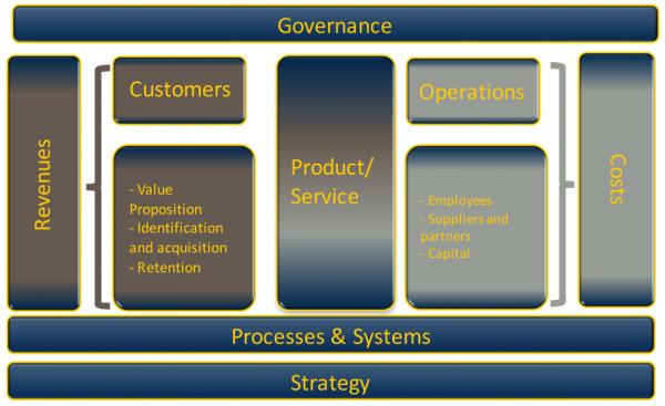 healthcare-delivery-framework-enhanced